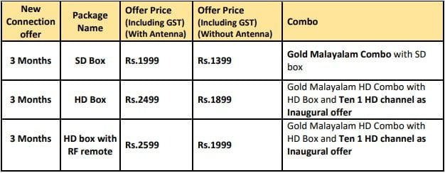 D2H announced New Special Offers for Kerala
