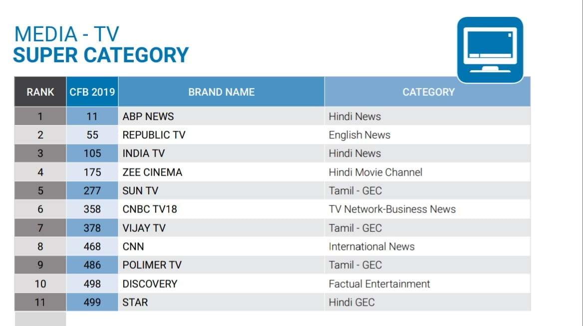 Media TV TRA