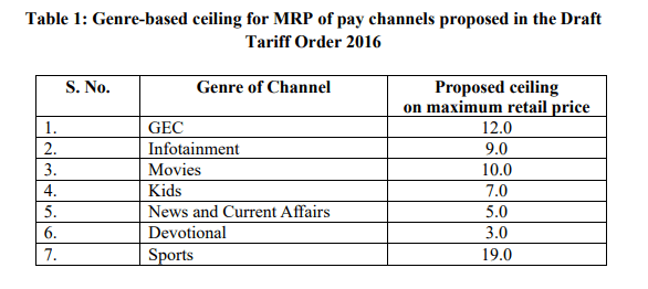 Genre based MRP old tariff