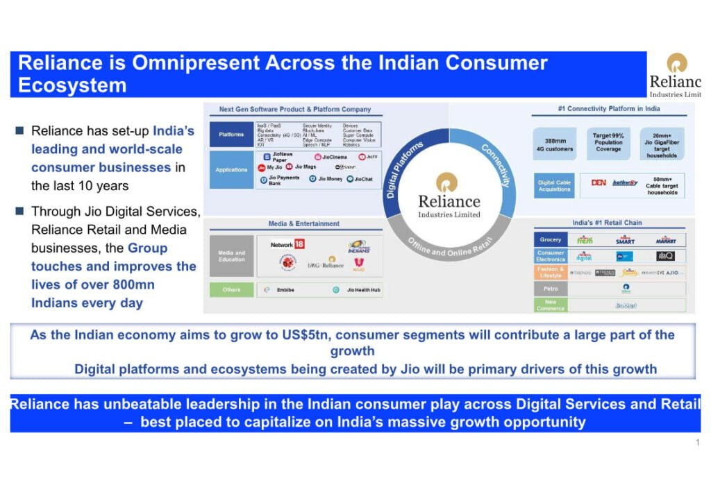 Reliance targeting 50 million plus cable households through DEN and Hathway