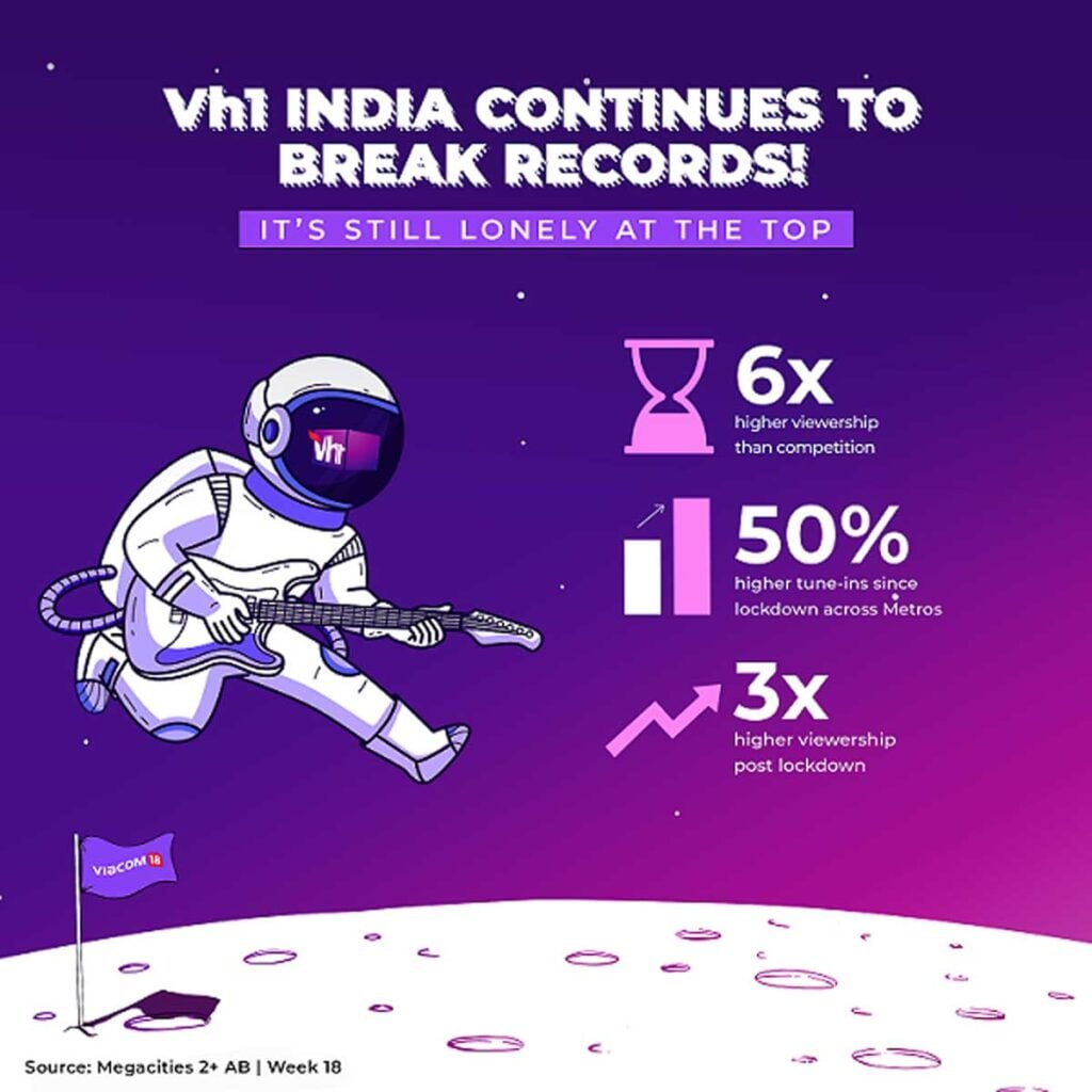 Vh1 garners over 10 million tune-ins for 3 consecutive weeks