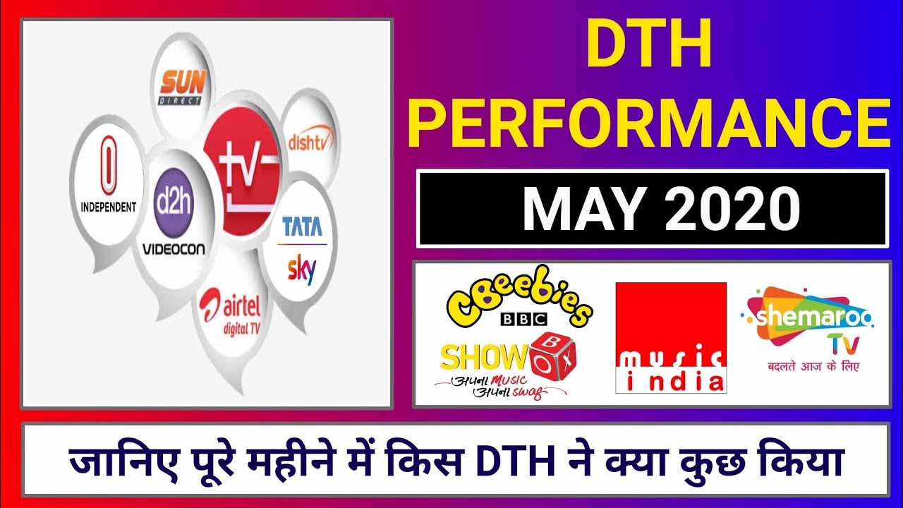 DTH Performance Video2