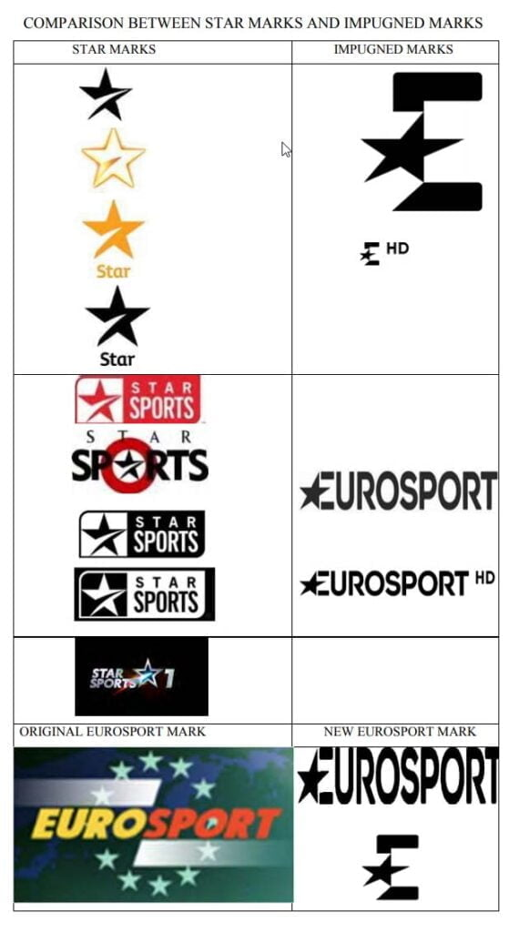 Star TV seeks permanent injunction against use of 'Star' device by Eurosport