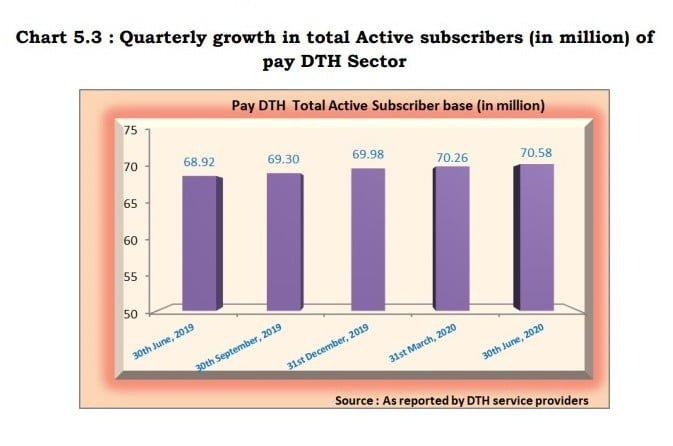 Quarterly growth Q1 21
