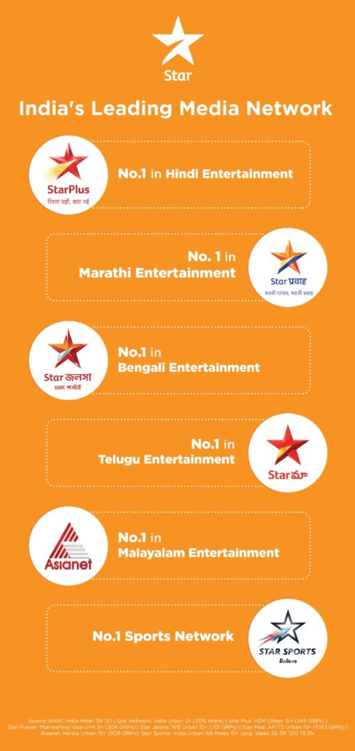 Star TV Dominance