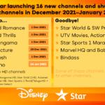 Disney Star New and Shutdown Channels