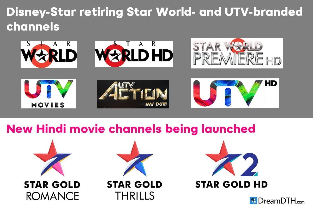 Disney Star Retiring UTV and Star World Brand